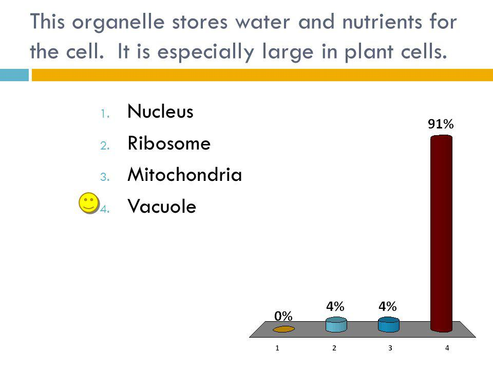 This organelle stores water and nutrients for the cell