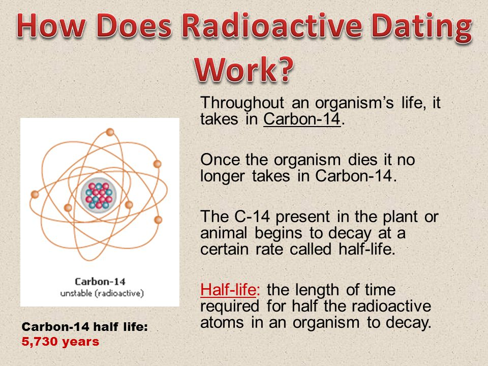 How Does Radioactive Dating Work