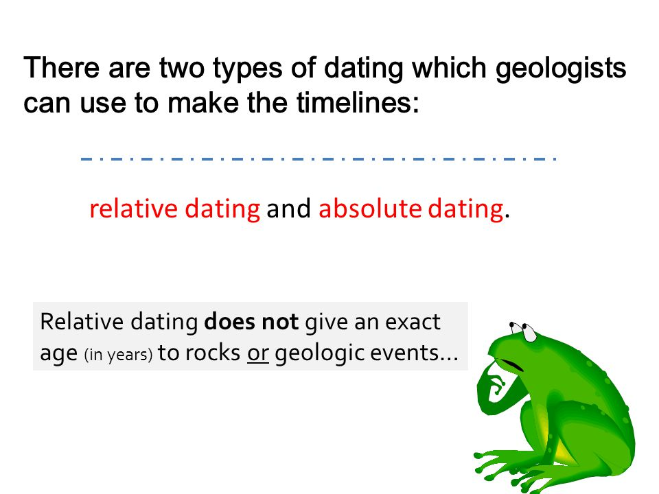 examples of relative dating and absolute rocks