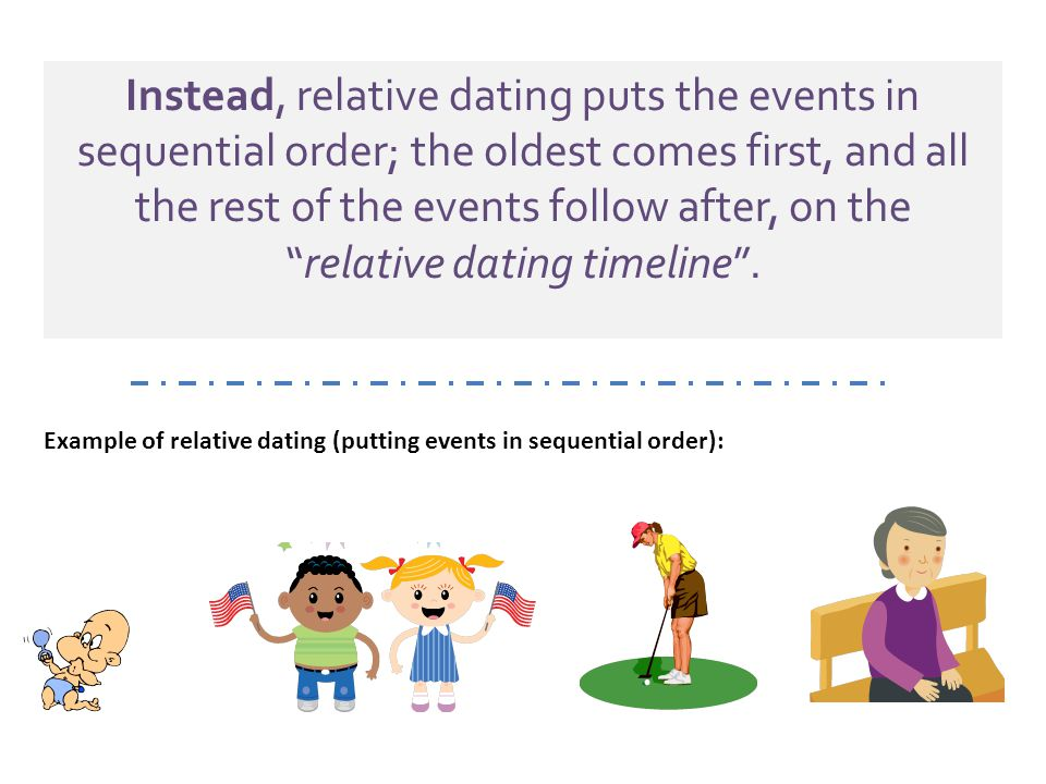Instead, relative dating puts the events in sequential order; the oldest comes first, and all the rest of the events follow after, on the relative dating timeline .
