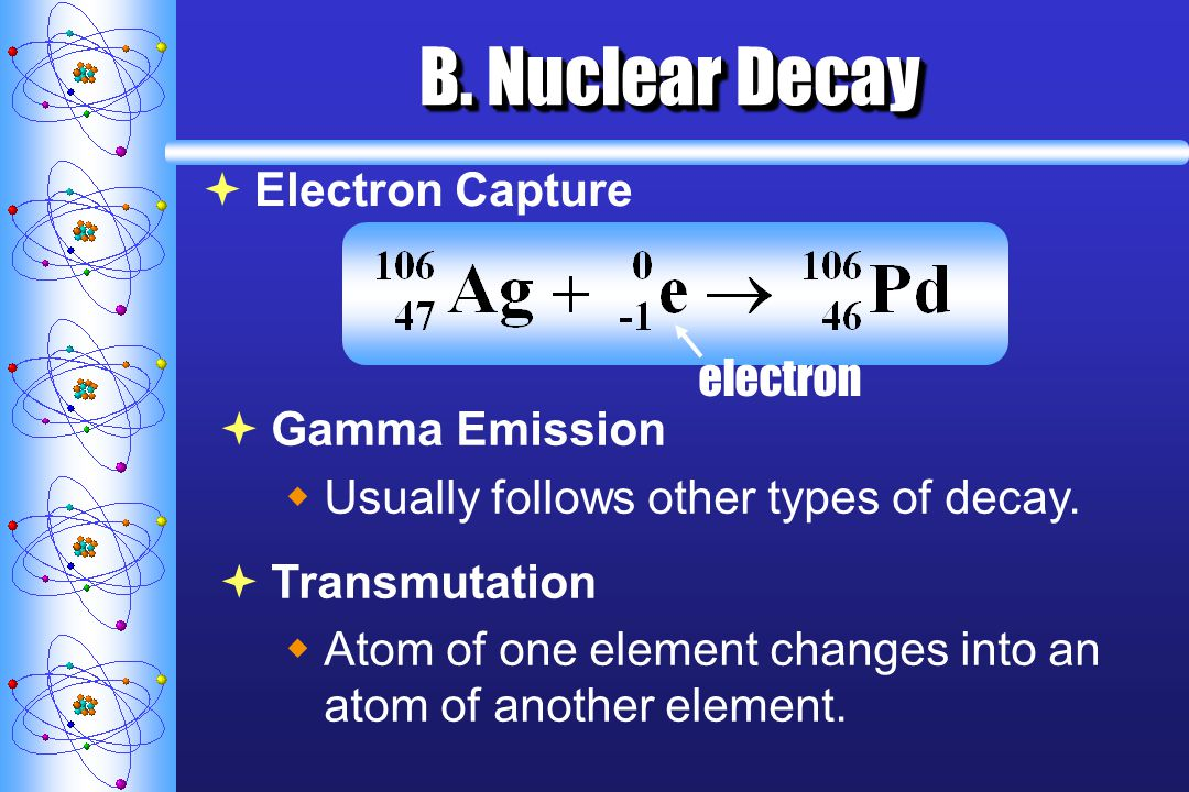 B. Nuclear Decay Electron Capture electron Gamma Emission
