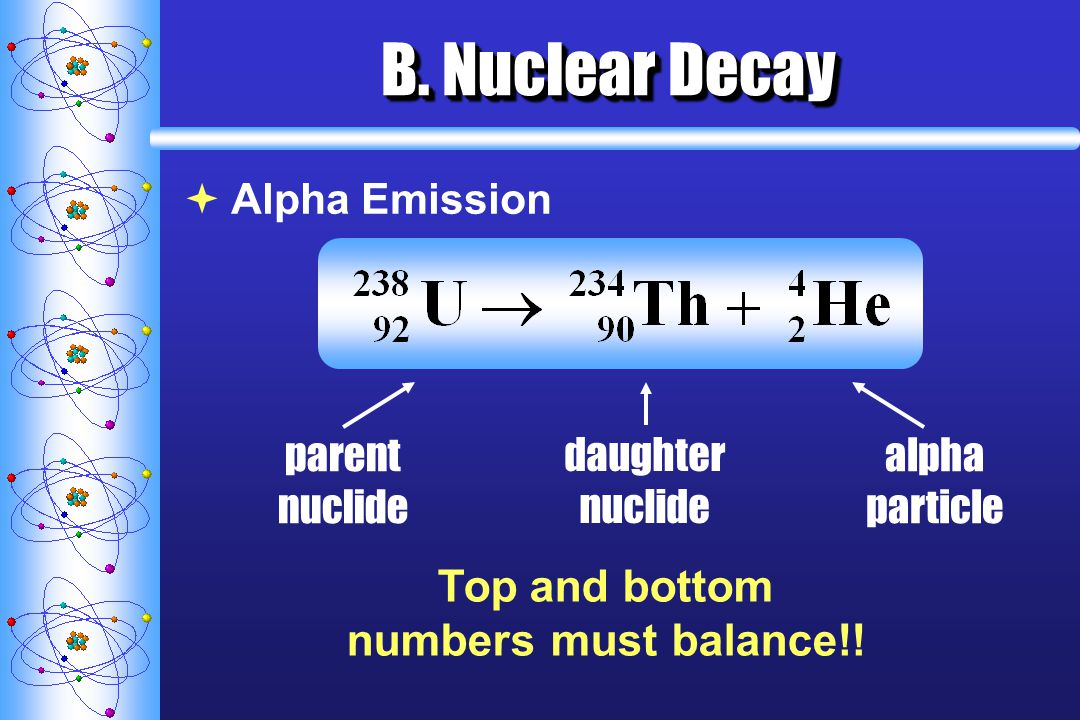 B. Nuclear Decay Top and bottom numbers must balance!! Alpha Emission