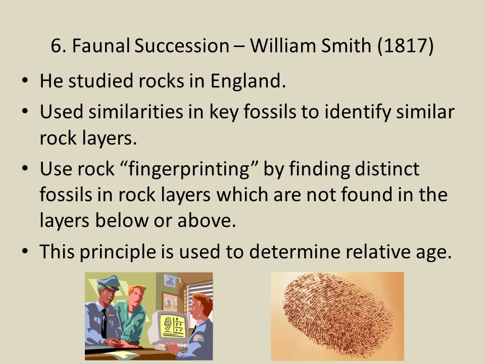 6. Faunal Succession – William Smith (1817)