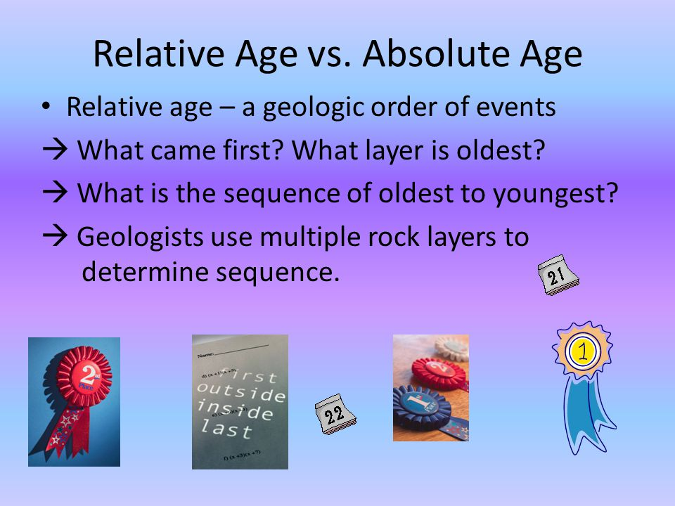 Difference Between Absolute and Relative