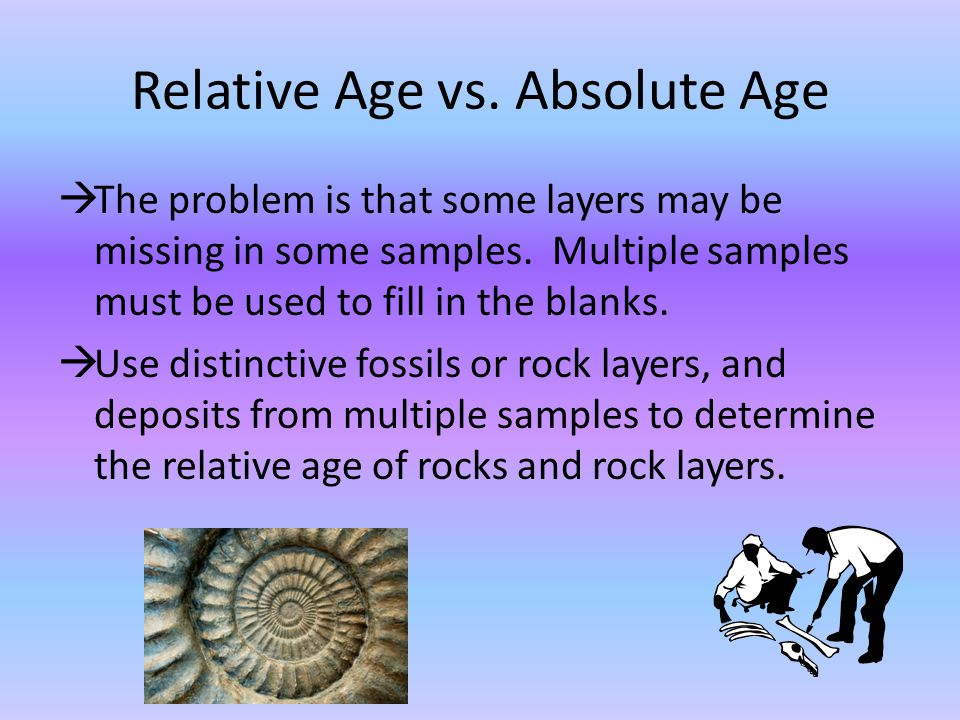 Relative Age vs. Absolute Age