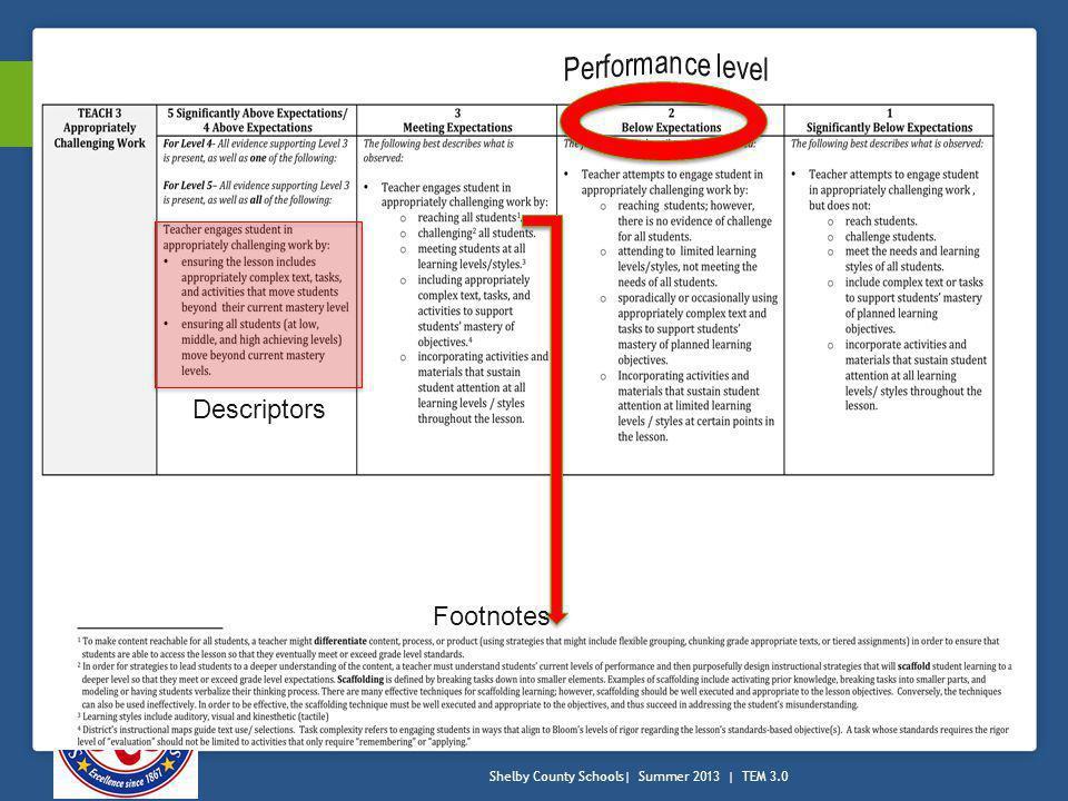 Descriptors Footnotes Performance level 3 minutes