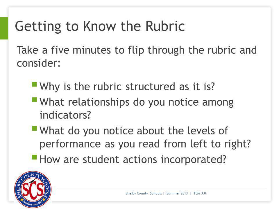 Getting to Know the Rubric