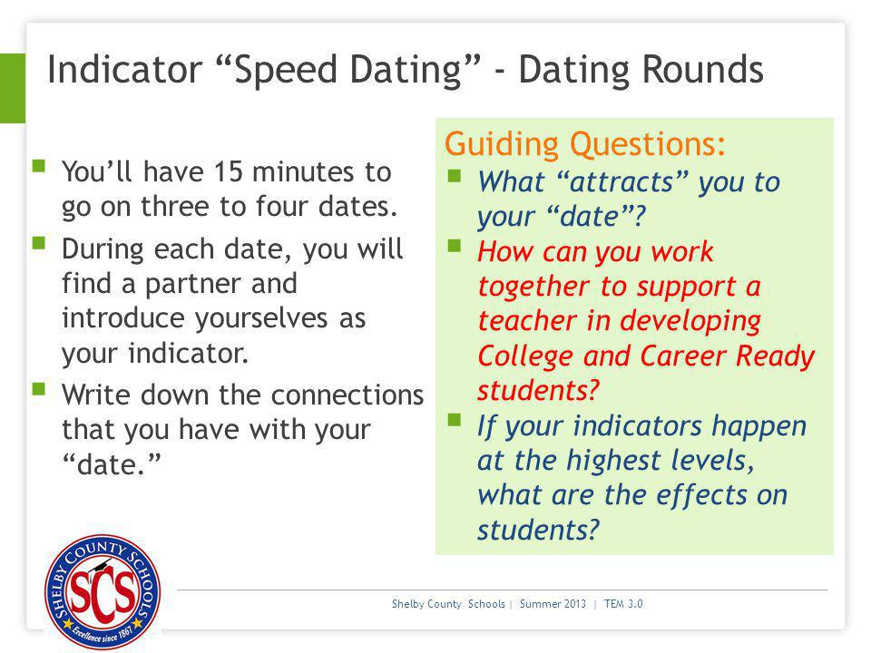 Where can i find speed dating