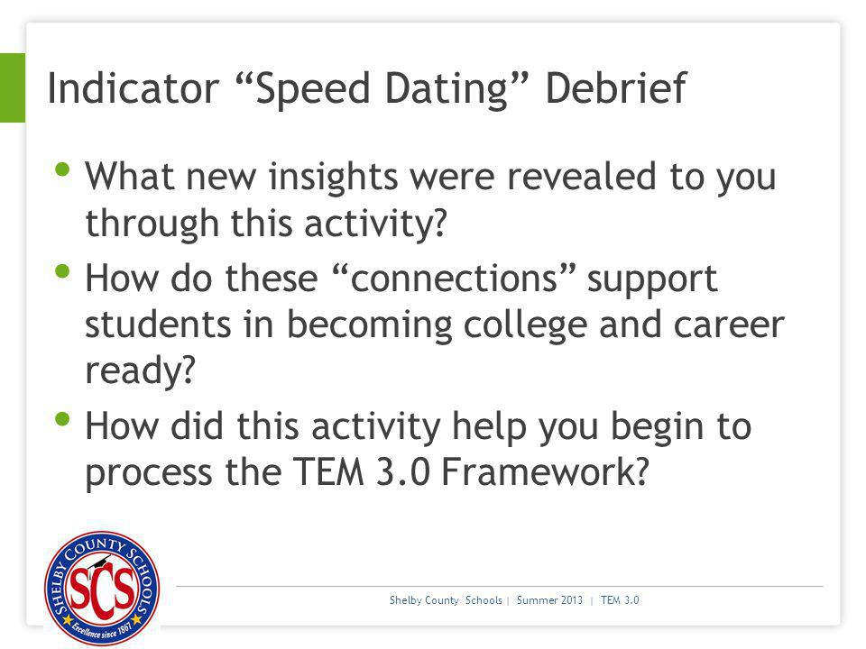 Indicator Speed Dating Debrief