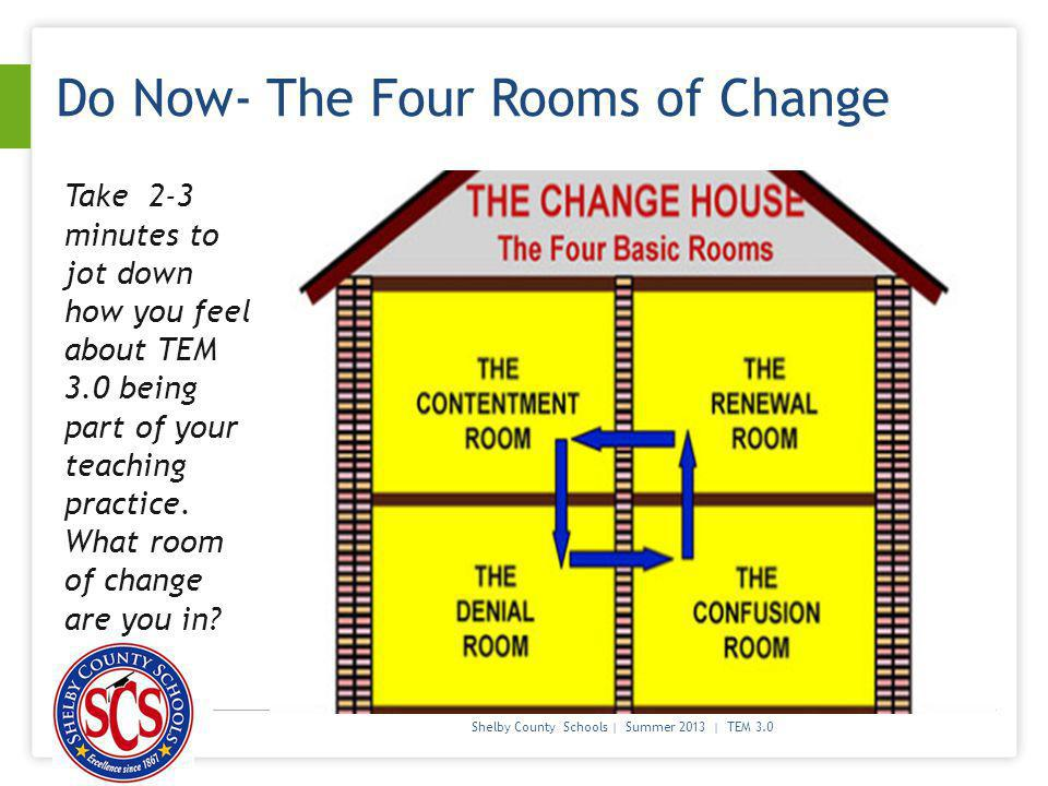 Do Now- The Four Rooms of Change