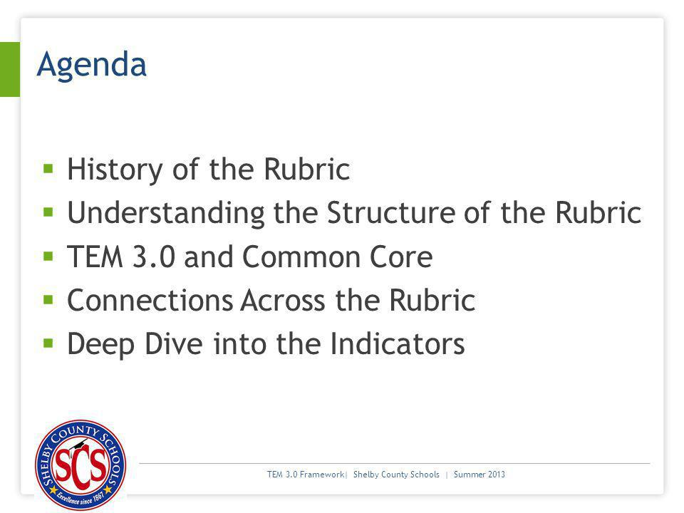 Agenda History of the Rubric Understanding the Structure of the Rubric