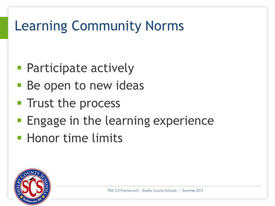 Learning Community Norms
