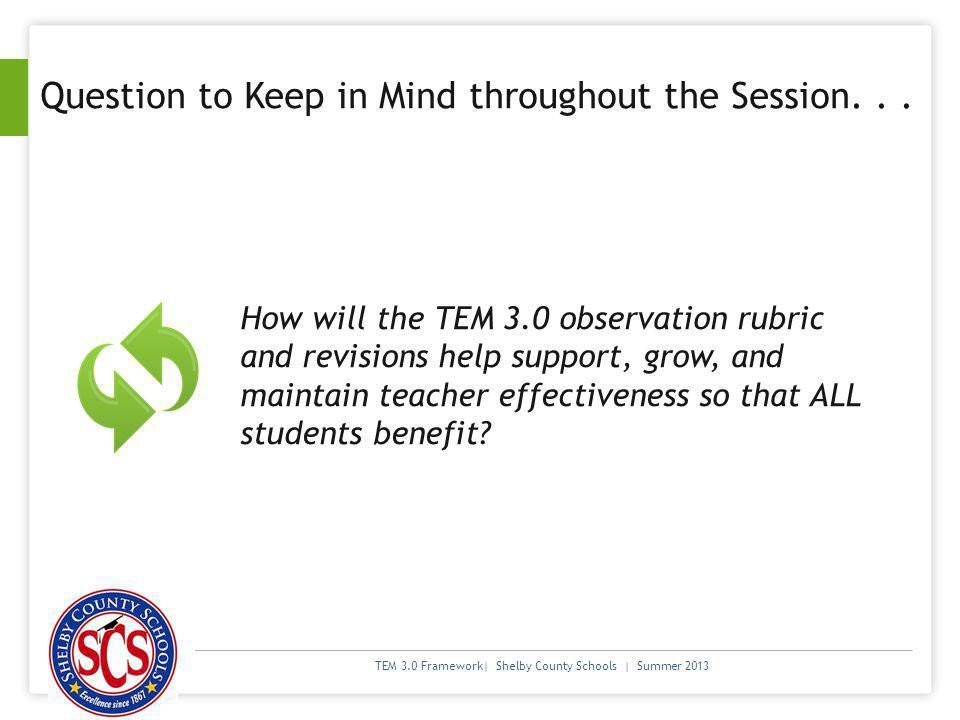 Question to Keep in Mind throughout the Session. . .
