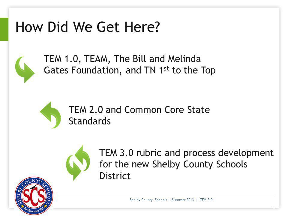 How Did We Get Here TEM 1.0, TEAM, The Bill and Melinda Gates Foundation, and TN 1st to the Top. TEM 2.0 and Common Core State Standards.