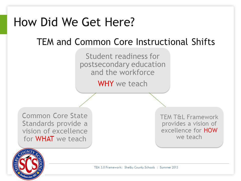 TEM and Common Core Instructional Shifts