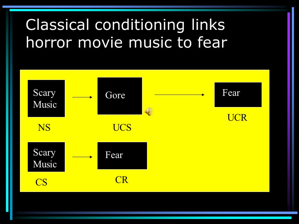Classical conditioning links horror movie music to fear