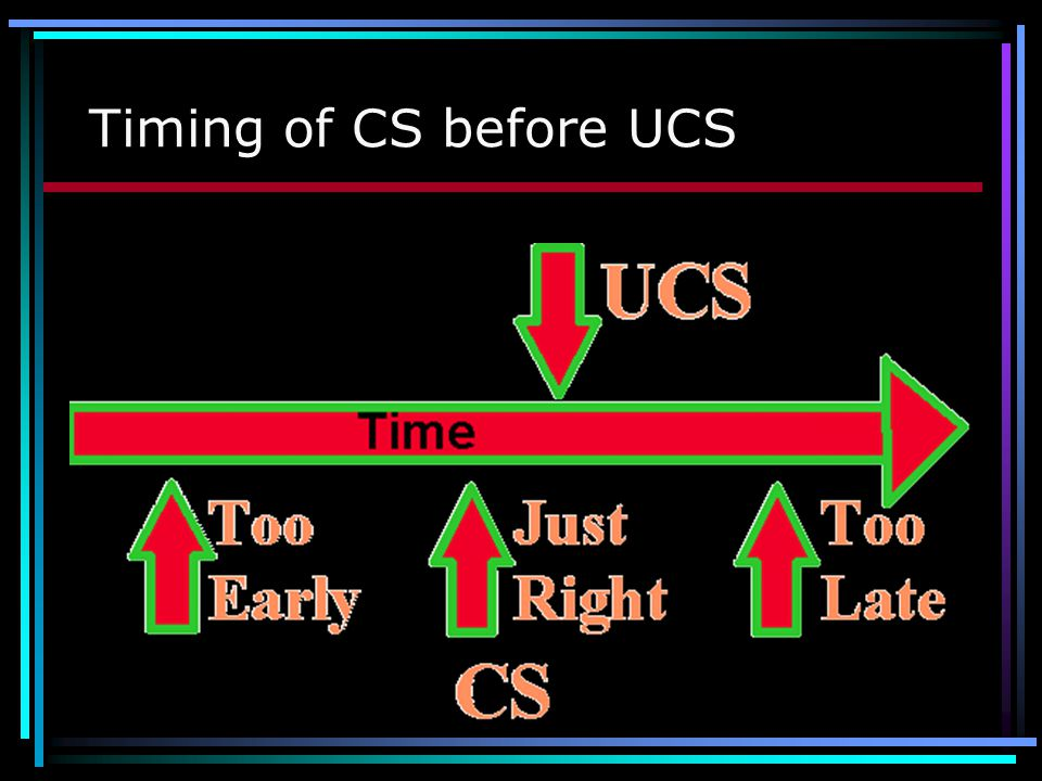 Timing of CS before UCS