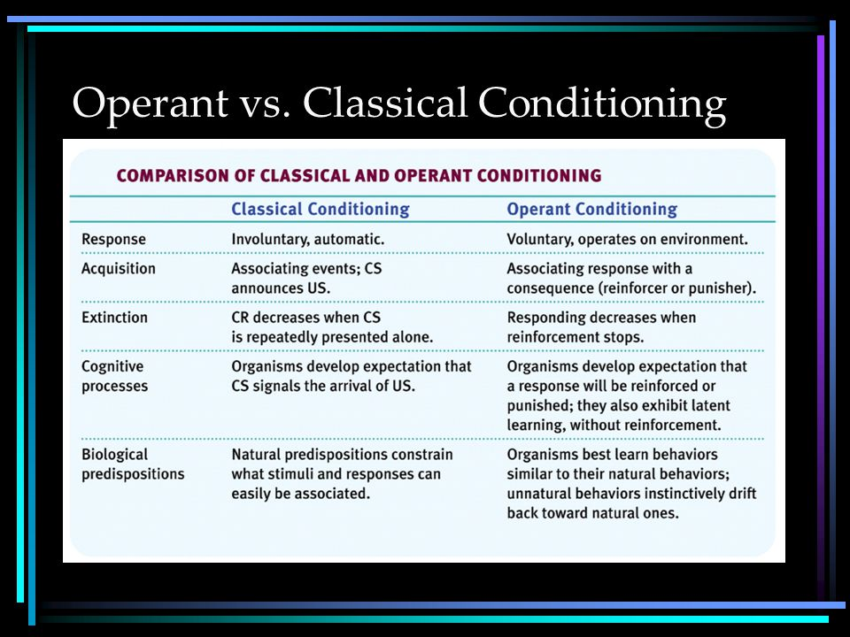 Operant vs. Classical Conditioning