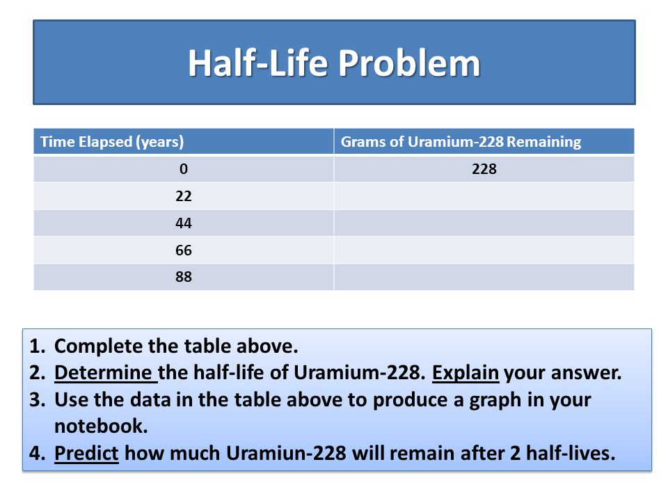 Half-Life Problem Complete the table above.