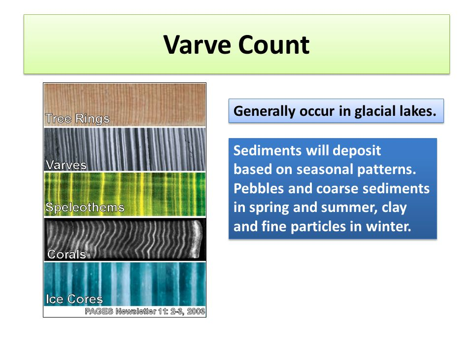 Varve Count Generally occur in glacial lakes. Sediments will deposit