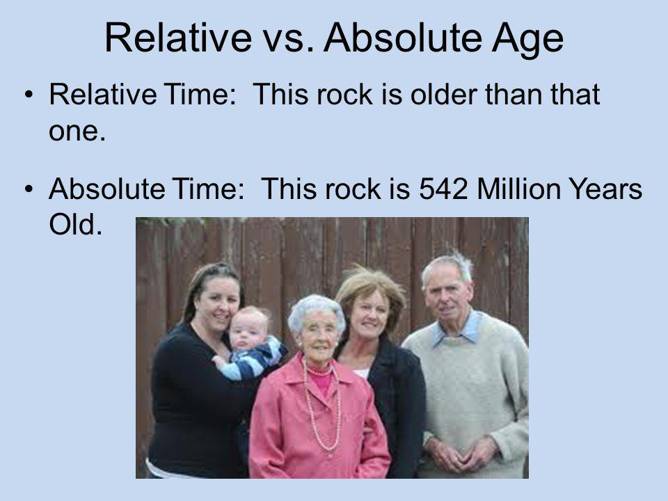 Relative vs. Absolute Age