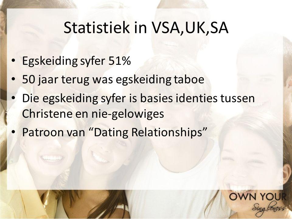 Statistiek in VSA,UK,SA Egskeiding syfer 51%