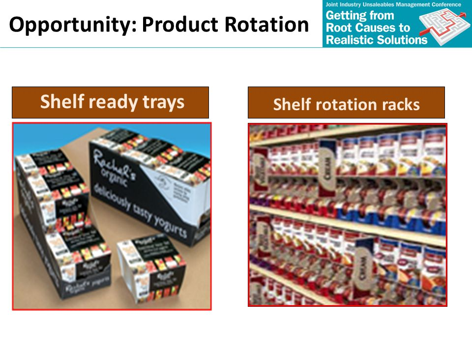 Opportunity: Product Rotation