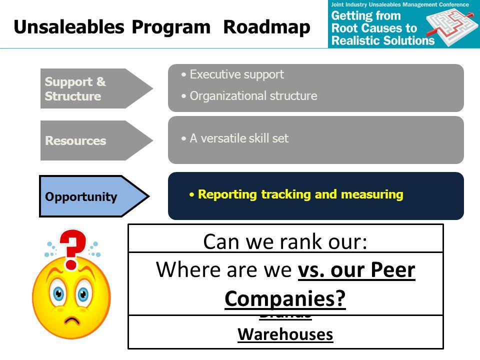 Unsaleables Program Roadmap