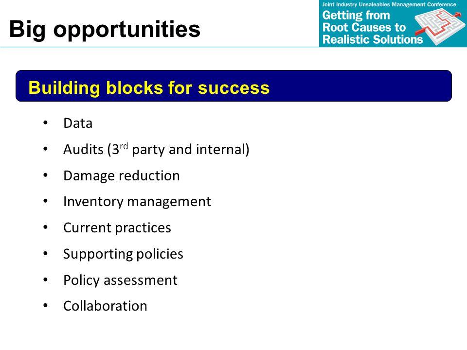 Big opportunities Building blocks for success Data