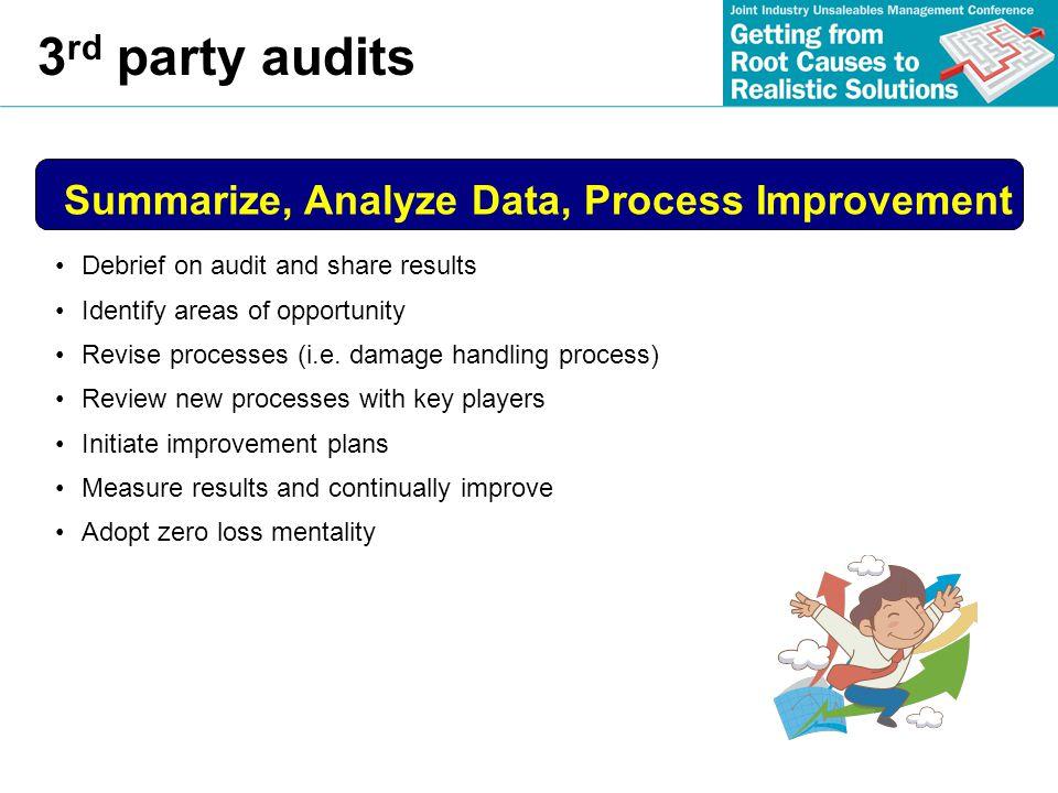 3rd party audits Summarize, Analyze Data, Process Improvement