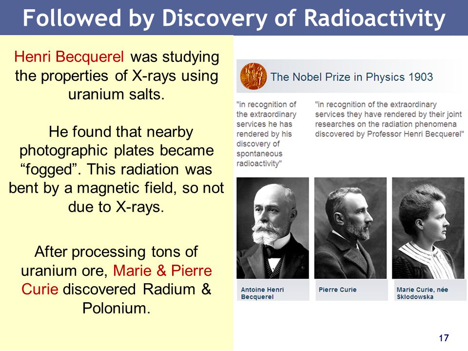 Followed by Discovery of Radioactivity
