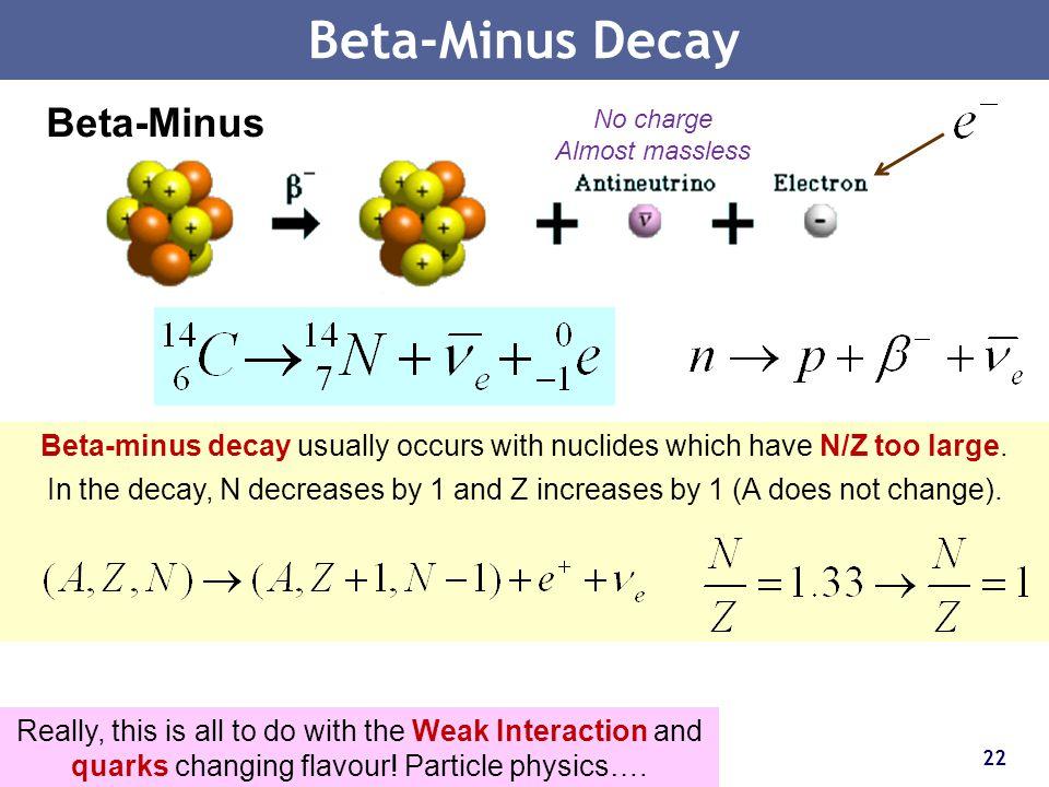 Beta-Minus Decay Beta-Minus