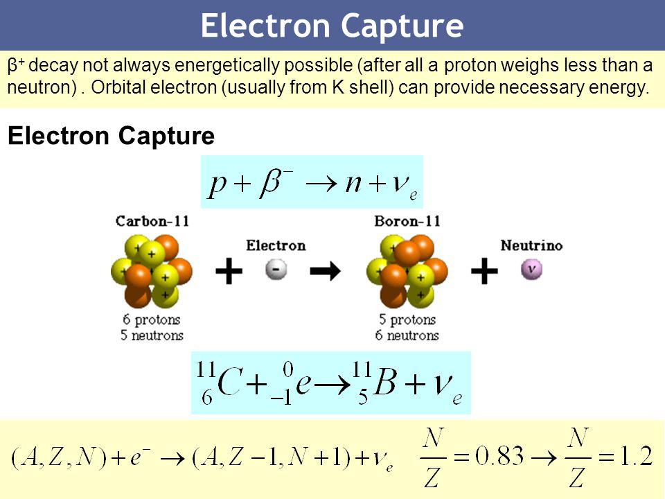Electron Capture Electron Capture