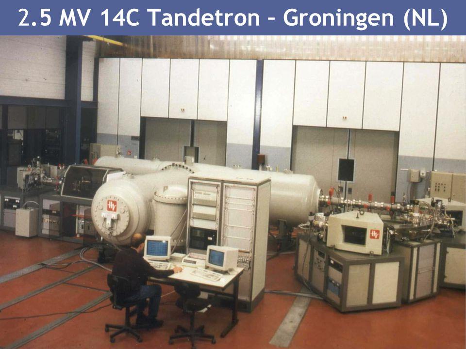 2.5 MV 14C Tandetron – Groningen (NL)