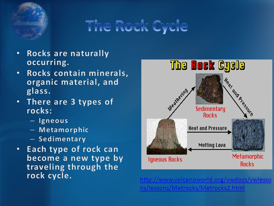 The Rock Cycle Rocks are naturally occurring.