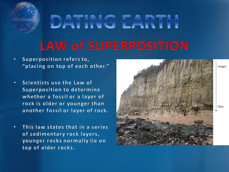 DATING EARTH LAW of SUPERPOSITION
