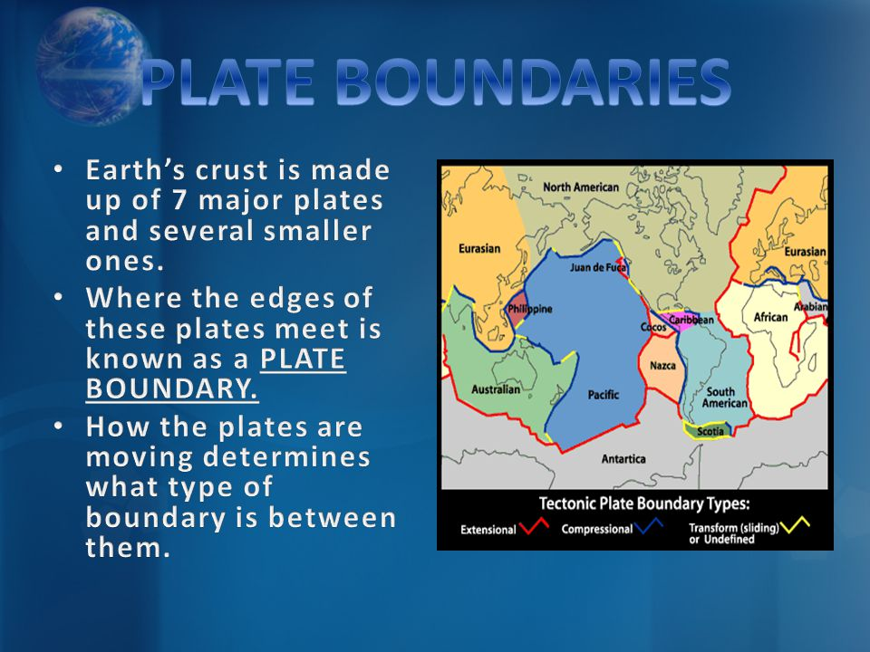 PLATE BOUNDARIES Earth's crust is made up of 7 major plates and several smaller ones.
