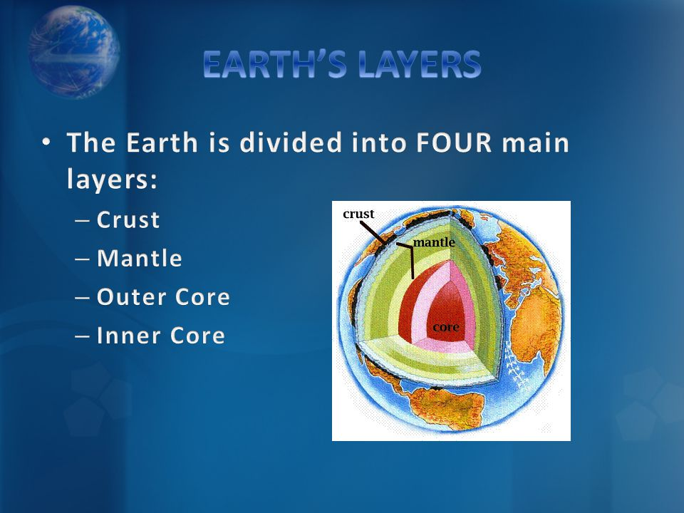 EARTH'S LAYERS The Earth is divided into FOUR main layers: Crust