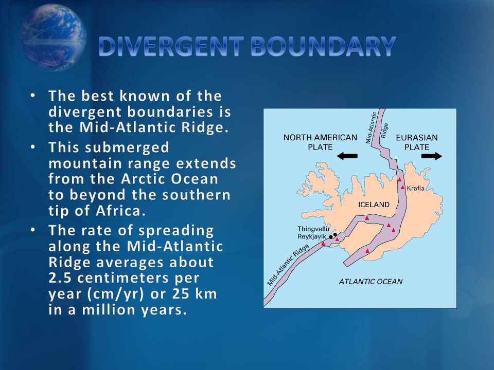 DIVERGENT BOUNDARY The best known of the divergent boundaries is the Mid-Atlantic Ridge.