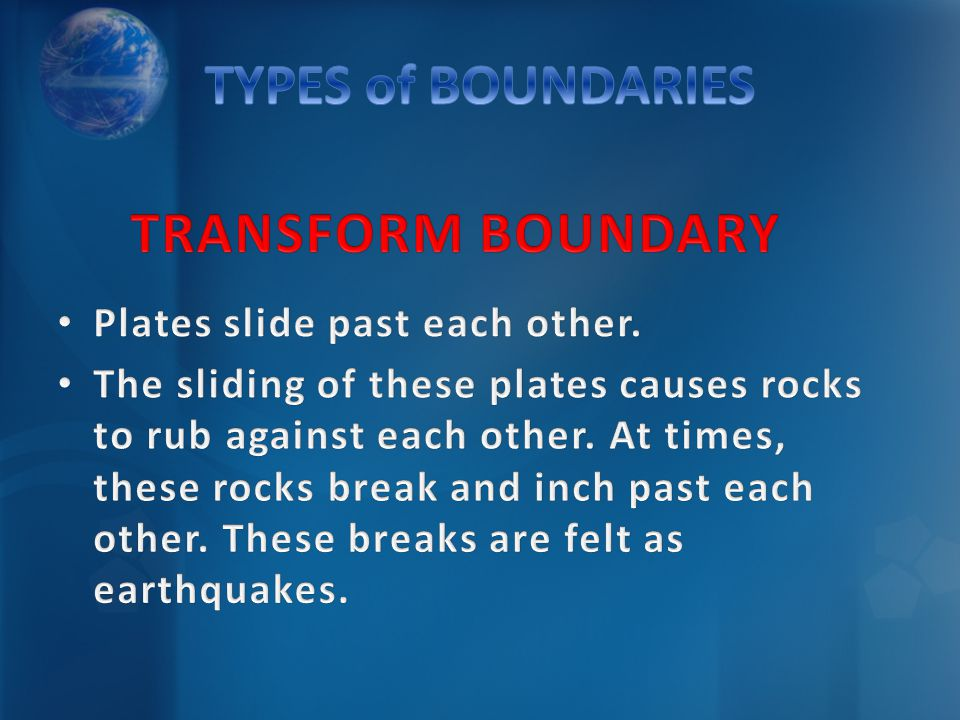 TYPES of BOUNDARIES TRANSFORM BOUNDARY