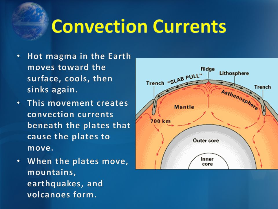 Convection Currents Hot magma in the Earth moves toward the surface, cools, then sinks again.