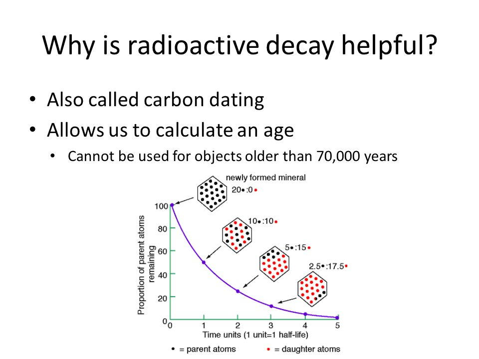 Why is radioactive decay helpful