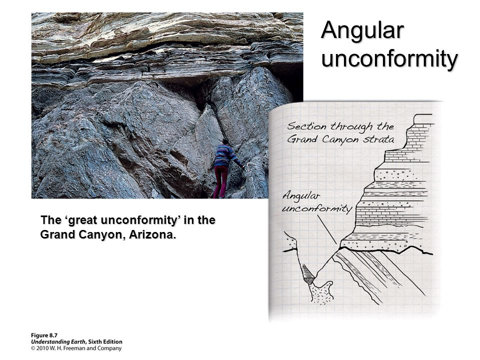 Angular unconformity The 'great unconformity' in the
