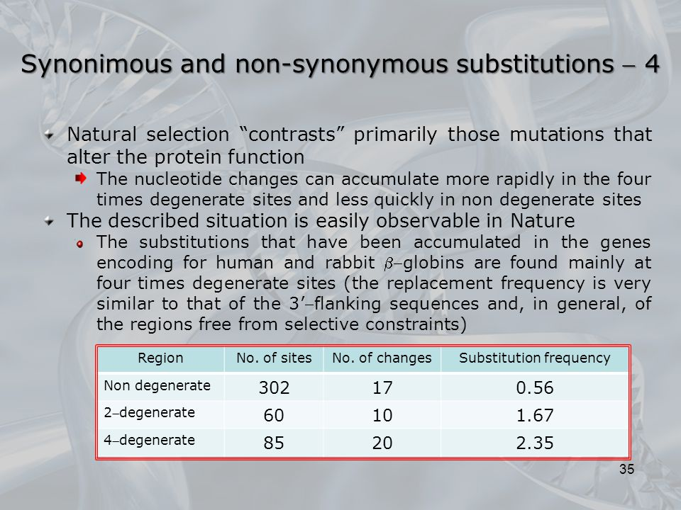 Synonimous and non-synonymous substitutions  4