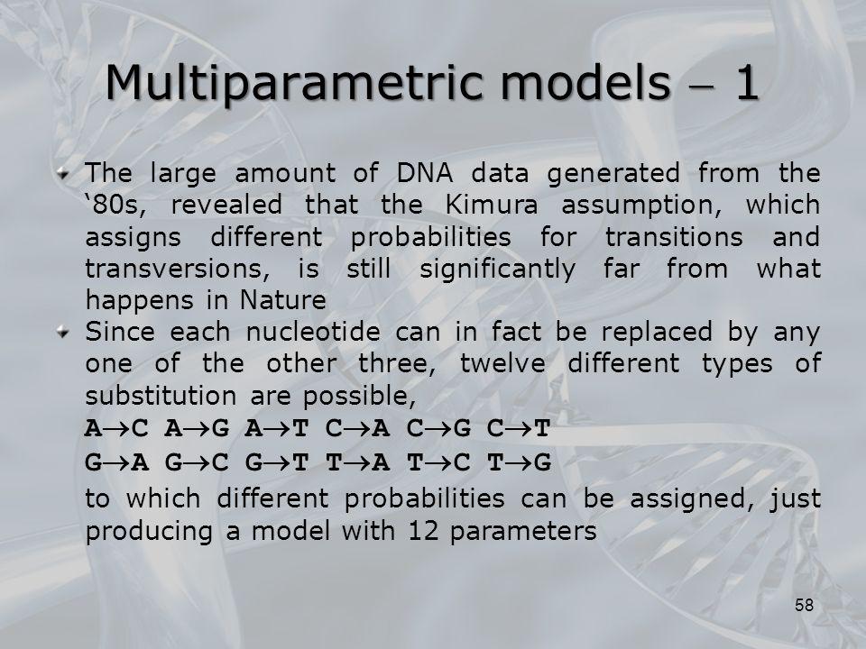 Multiparametric models  1