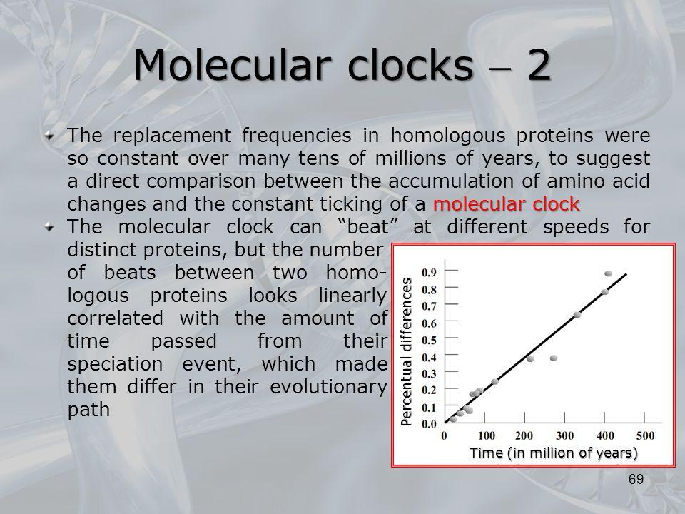 Molecular clocks  2