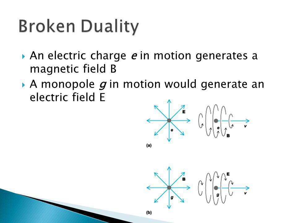Broken Duality An electric charge e in motion generates a magnetic field B.