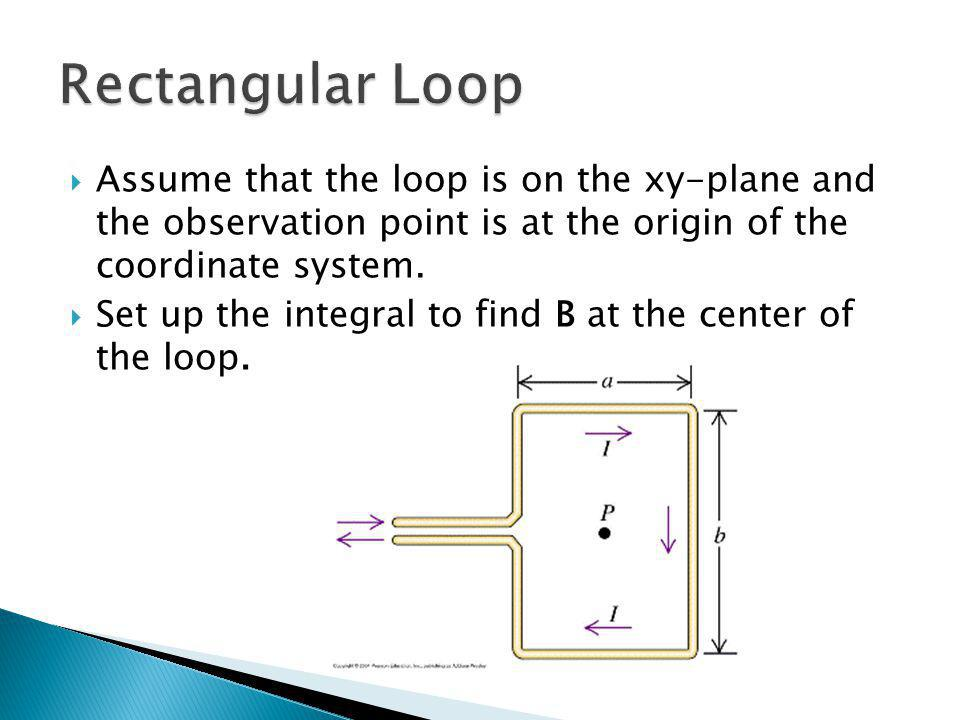 Rectangular Loop Assume that the loop is on the xy-plane and the observation point is at the origin of the coordinate system.