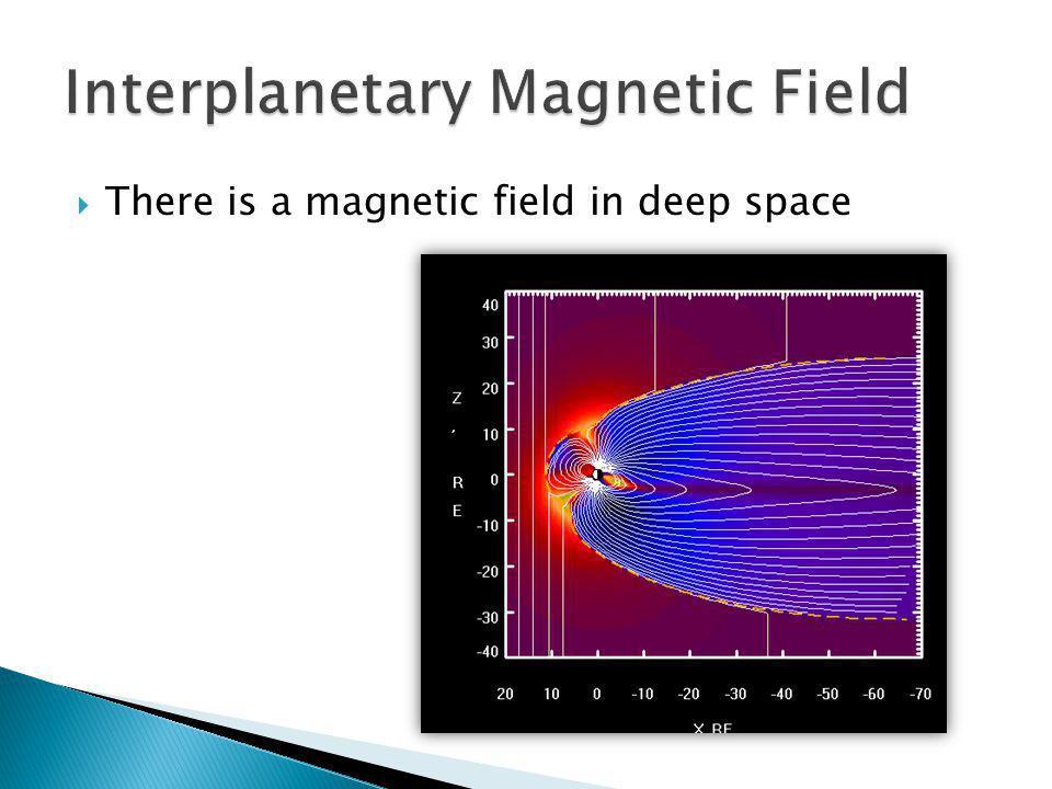 Interplanetary Magnetic Field