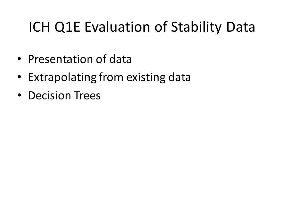 ICH Q1E Evaluation of Stability Data